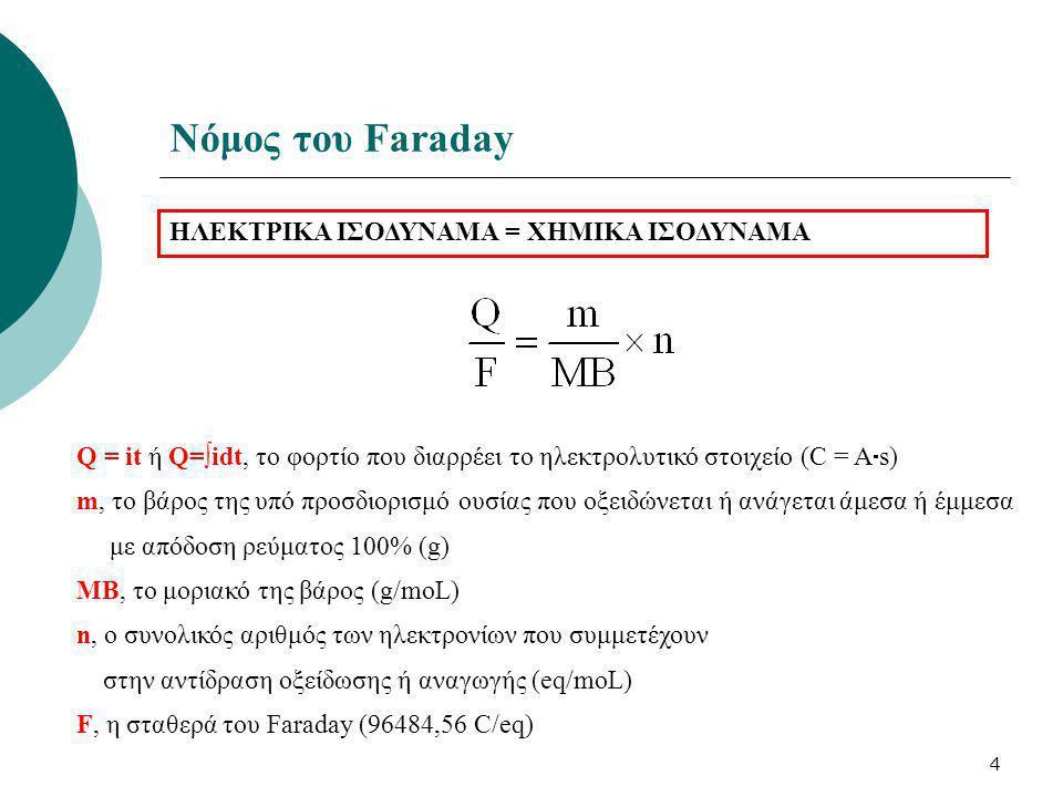 Νόμος του Faraday ΗΛΕΚΤΡΙΚΑ ΙΣΟΔΥΝΑΜΑ = ΧΗΜΙΚΑ ΙΣΟΔΥΝΑΜA