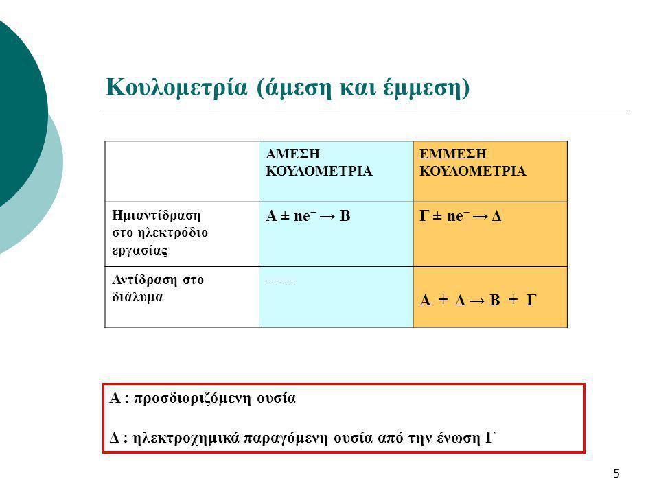 Κουλομετρία (άμεση και έμμεση)