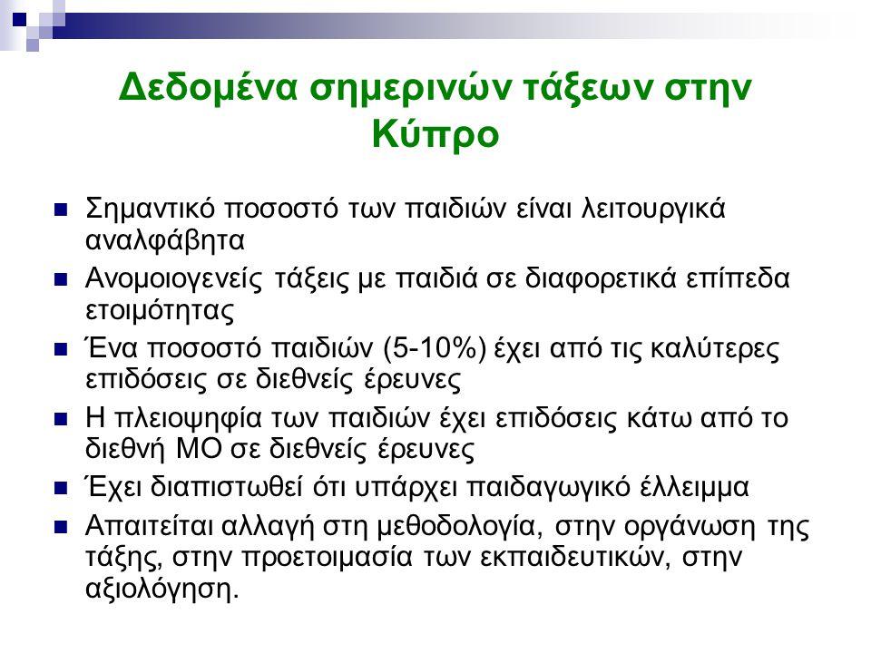 Δεδομένα σημερινών τάξεων στην Κύπρο