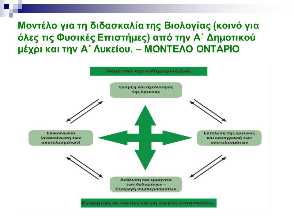 Μοντέλο για τη διδασκαλία της Βιολογίας (κοινό για όλες τις Φυσικές Επιστήμες) από την Α΄ Δημοτικού μέχρι και την Α΄ Λυκείου.