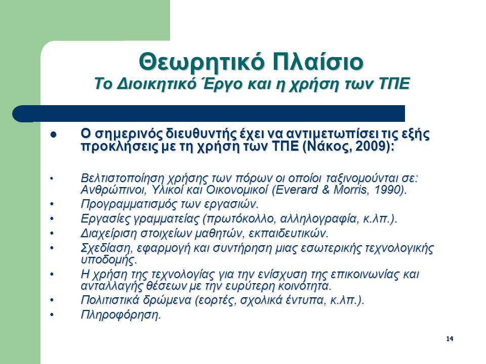 Θεωρητικό Πλαίσιο Το Διοικητικό Έργο και η χρήση των ΤΠΕ