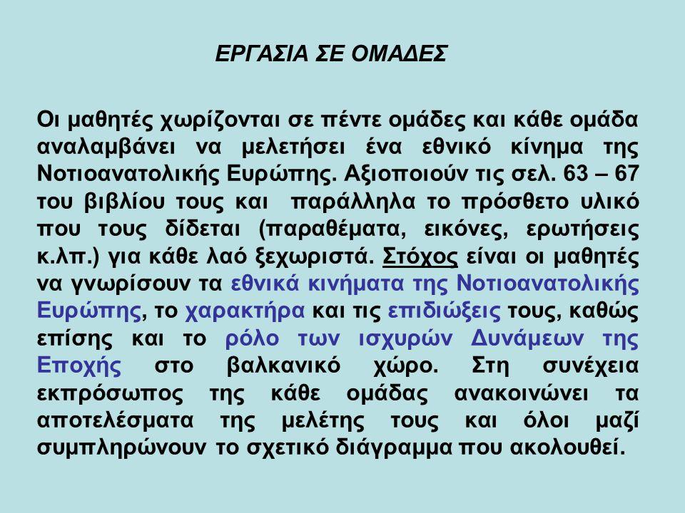 ΕΡΓΑΣΙΑ ΣΕ ΟΜΑΔΕΣ