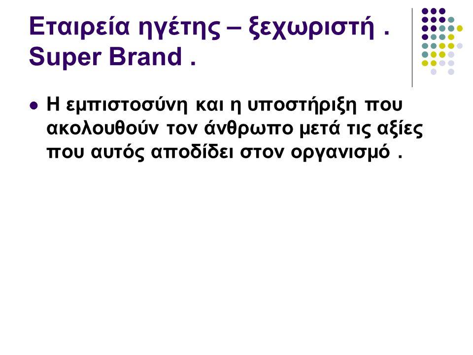 Εταιρεία ηγέτης – ξεχωριστή . Super Brand .