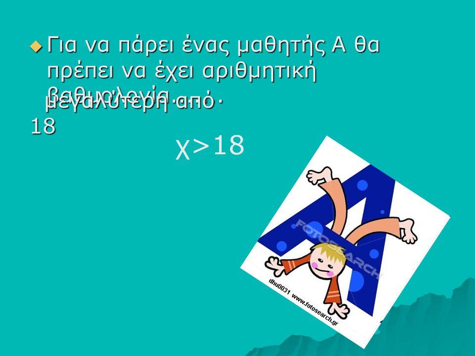Για να πάρει ένας μαθητής Α θα πρέπει να έχει αριθμητική βαθμολογία.......