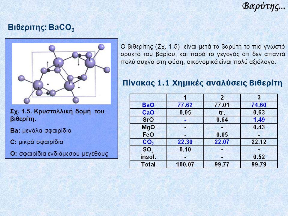 Βαρύτης... Βιθεριτης: BaCO3 Πίνακας 1.1 Χημικές αναλύσεις Βιθερίτη