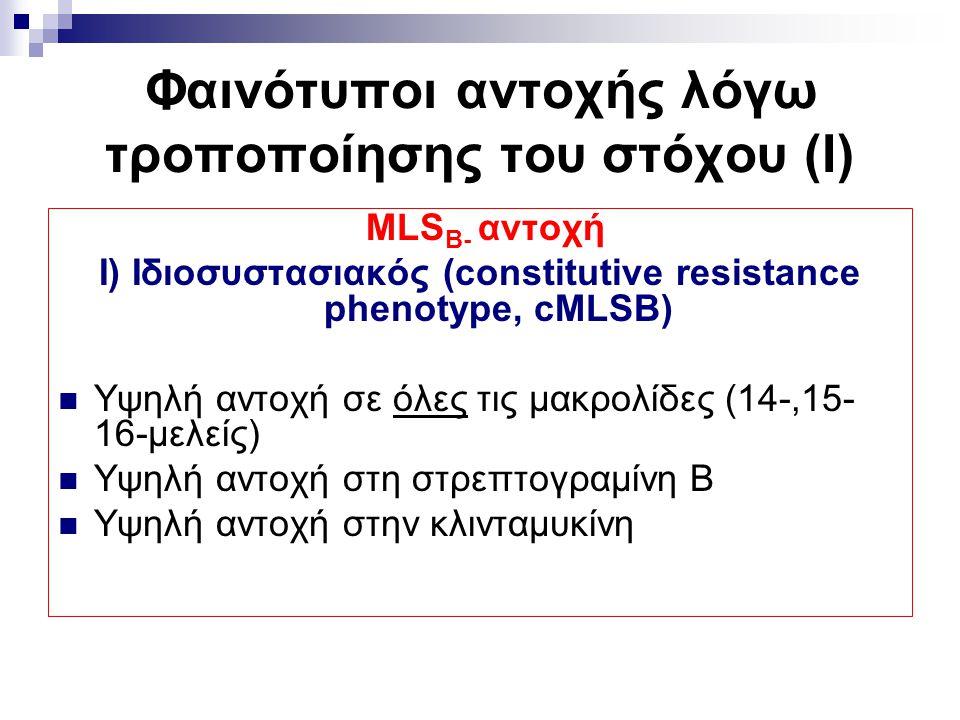 Φαινότυποι αντοχής λόγω τροποποίησης του στόχου (Ι)