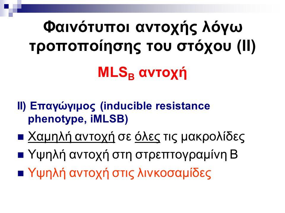 Φαινότυποι αντοχής λόγω τροποποίησης του στόχου (ΙΙ)