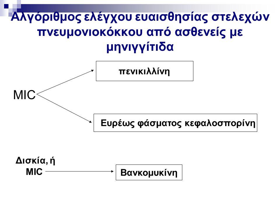 Ευρέως φάσματος κεφαλοσπορίνη