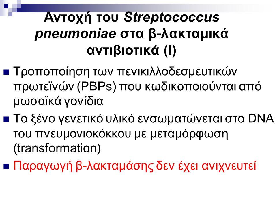 Αντοχή του Streptococcus pneumoniae στα β-λακταμικά αντιβιοτικά (Ι)