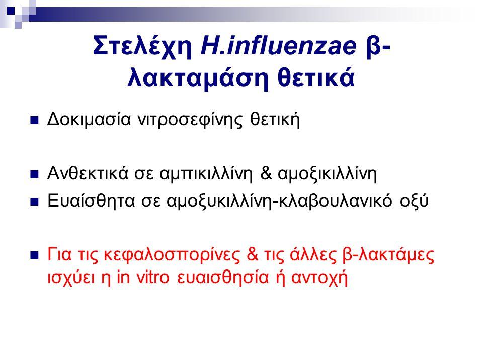 Στελέχη H.influenzae β-λακταμάση θετικά
