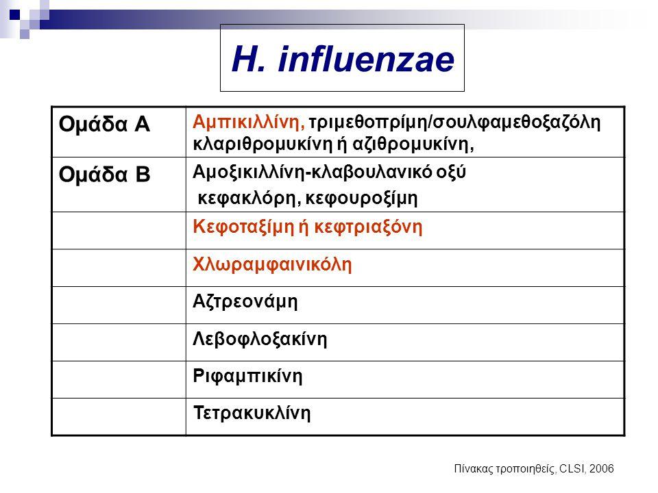 Πίνακας τροποιηθείς, CLSI, 2006