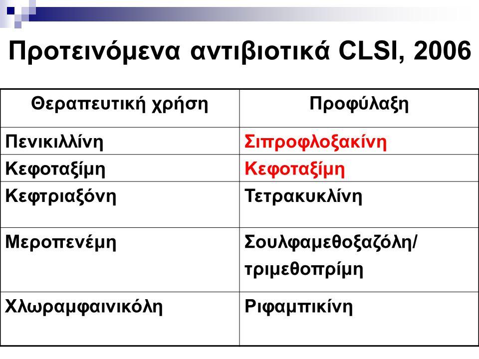 Προτεινόμενα αντιβιοτικά CLSI, 2006