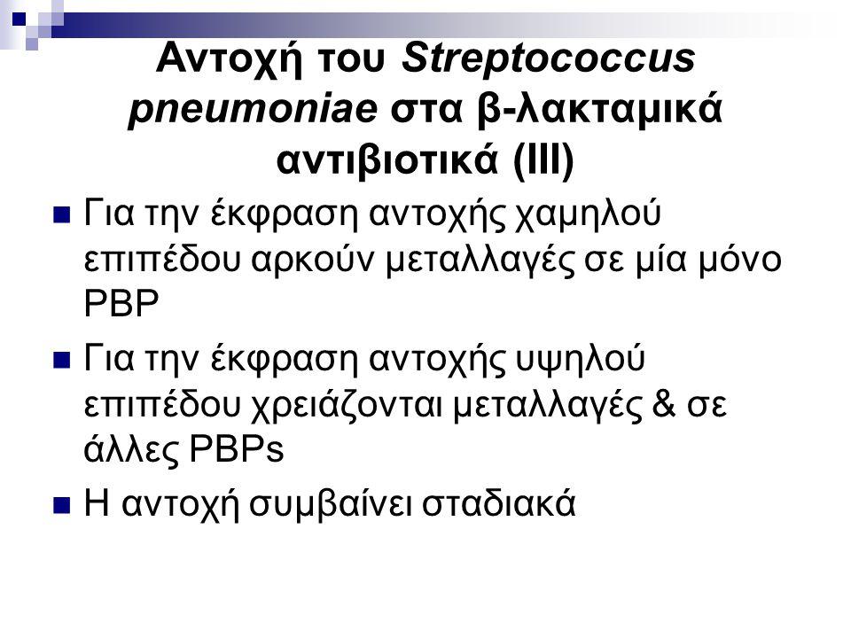 Αντοχή του Streptococcus pneumoniae στα β-λακταμικά αντιβιοτικά (ΙΙΙ)