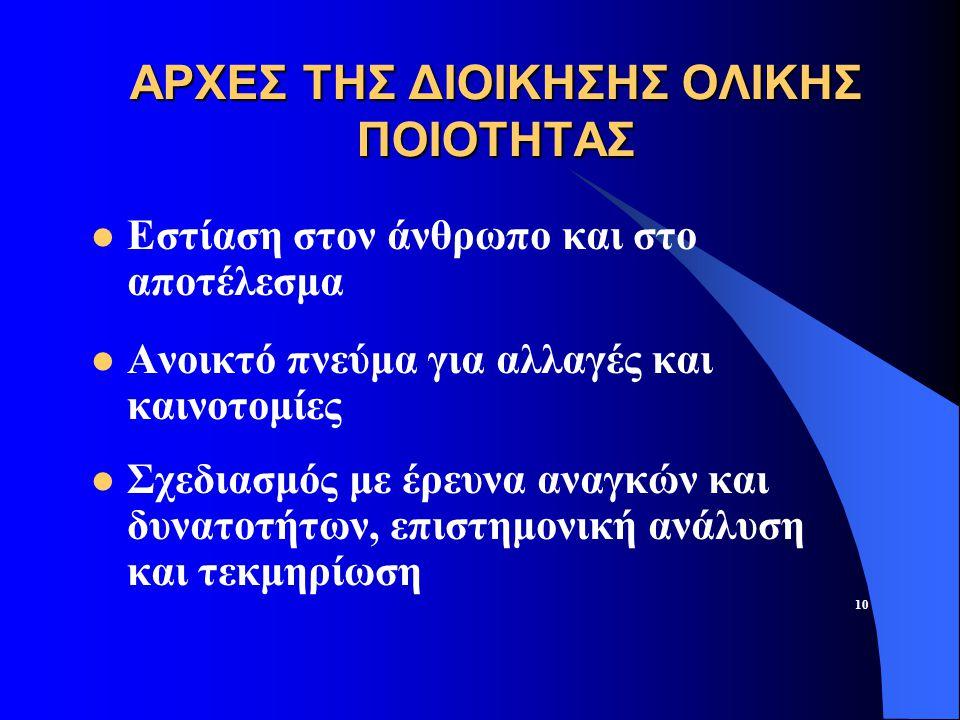ΑΡΧΕΣ ΤΗΣ ΔΙΟΙΚΗΣΗΣ ΟΛΙΚΗΣ ΠΟΙΟΤΗΤΑΣ