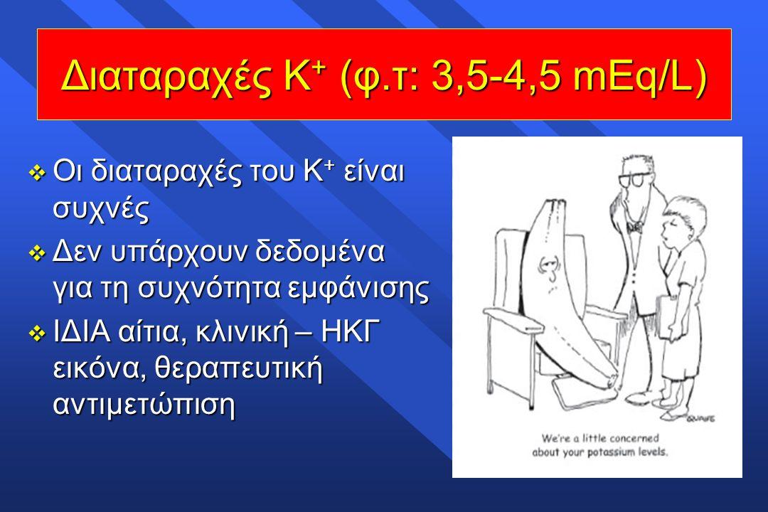 Διαταραχές Κ+ (φ.τ: 3,5-4,5 mEq/L)