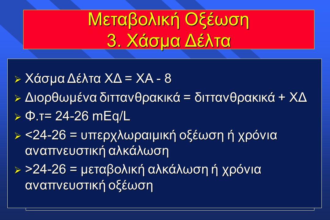 Μεταβολική Οξέωση 3. Χάσμα Δέλτα Χάσμα Δέλτα ΧΔ = ΧΑ - 8