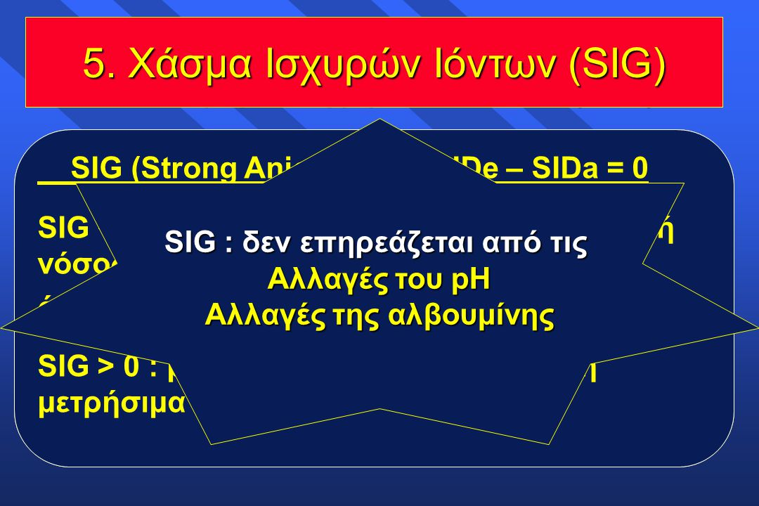 Μεταβολική Οξέωση 4. Διαφορά Ισχυρών Ιόντων (SID)