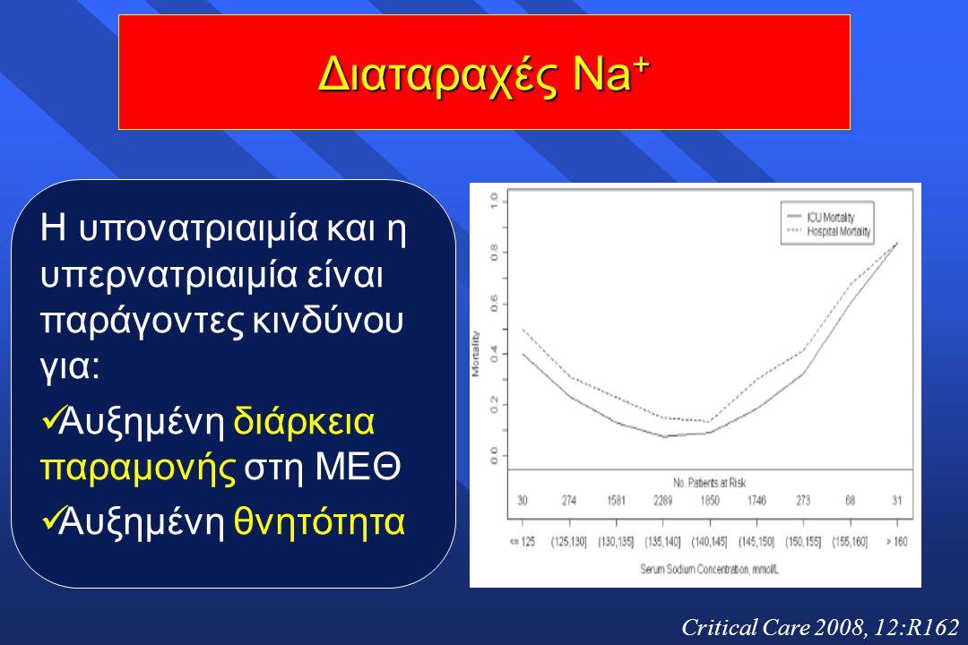 Διαταραχές Νa+ Η υπονατριαιμία και η υπερνατριαιμία είναι παράγοντες κινδύνου για: Αυξημένη διάρκεια παραμονής στη ΜΕΘ.