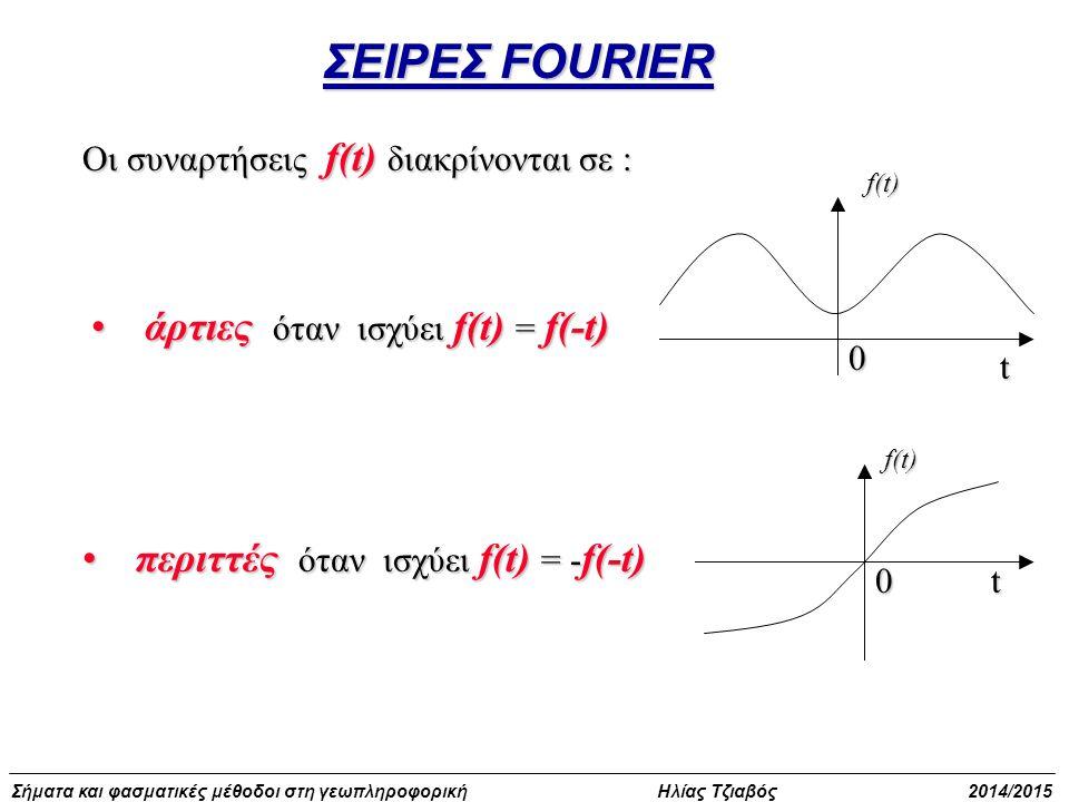 ΣΕΙΡΕΣ FOURIER άρτιες όταν ισχύει f(t) = f(-t)