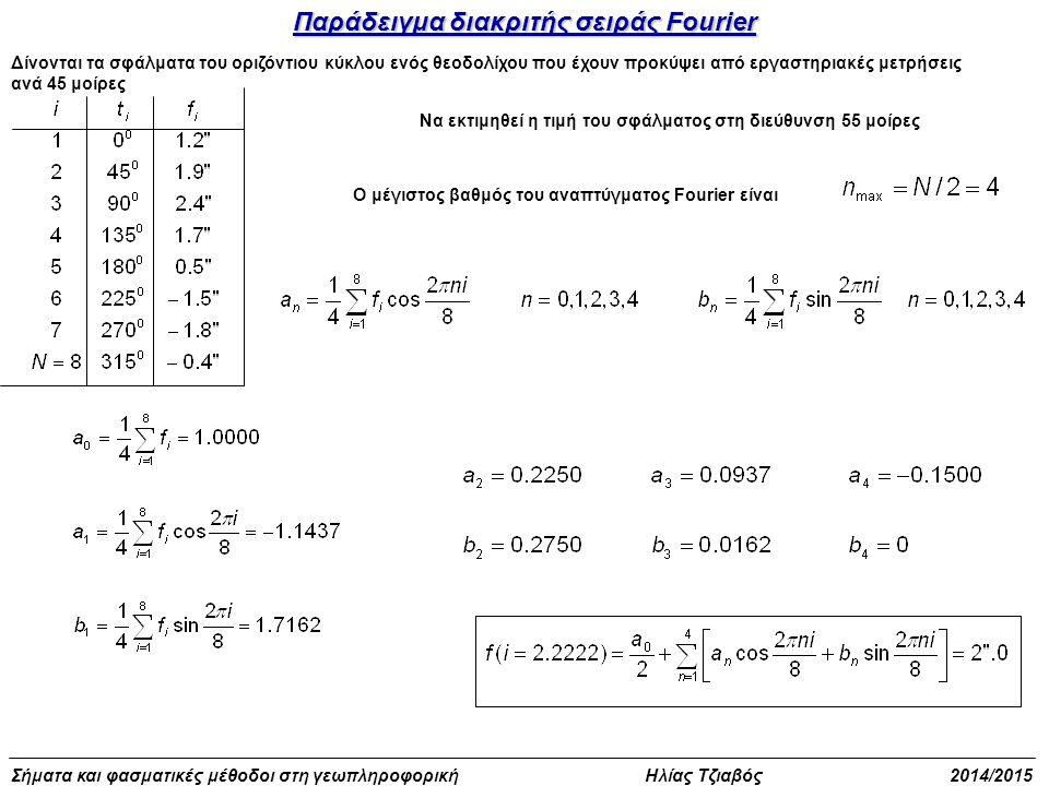 Παράδειγμα διακριτής σειράς Fourier