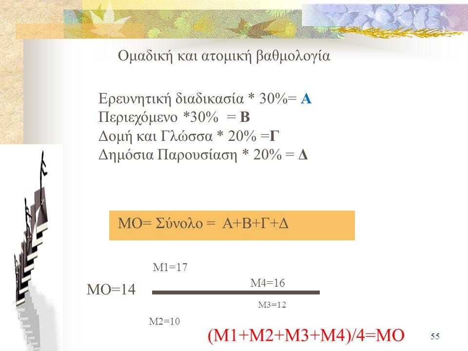 (Μ1+Μ2+Μ3+Μ4)/4=ΜΟ Ομαδική και ατομική βαθμολογία
