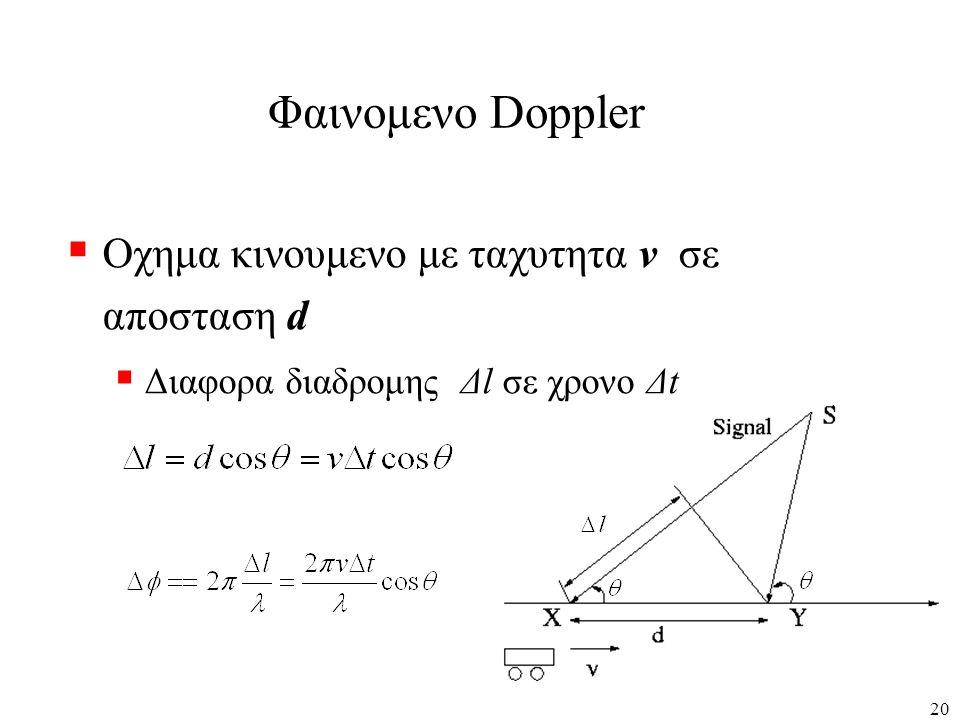 Φαινομενο Doppler Οχημα κινουμενο με ταχυτητα v σε αποσταση d