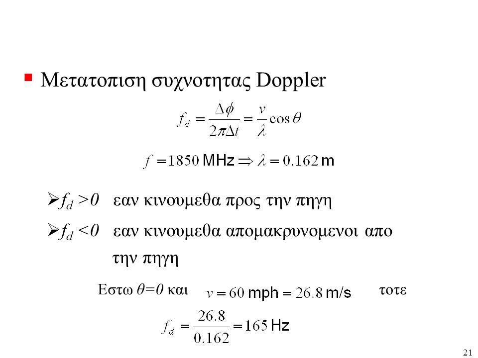 Μετατοπιση συχνοτητας Doppler