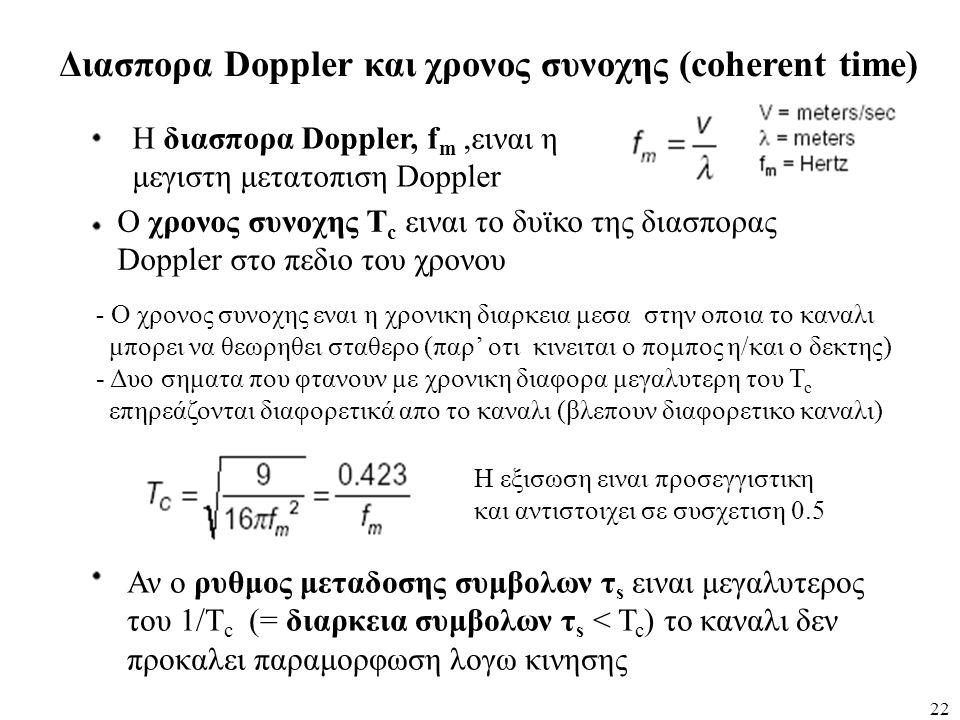 Διασπορα Doppler και χρονος συνοχης (coherent time)