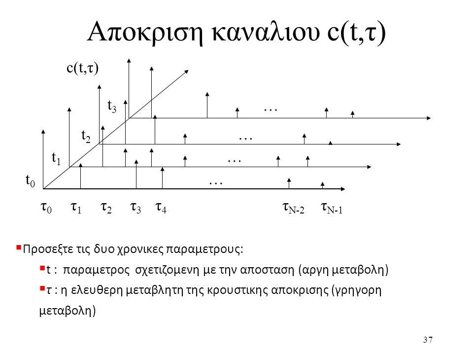 Αποκριση καναλιου c(t,τ)