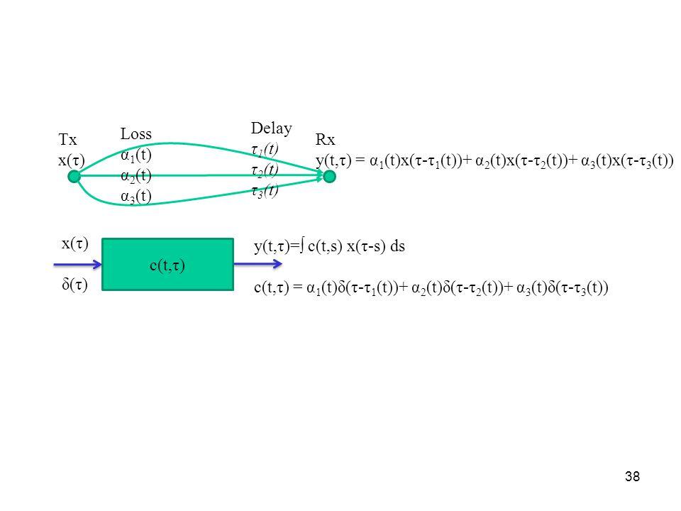 y(t,τ) = α1(t)x(τ-τ1(t))+ α2(t)x(τ-τ2(t))+ α3(t)x(τ-τ3(t))