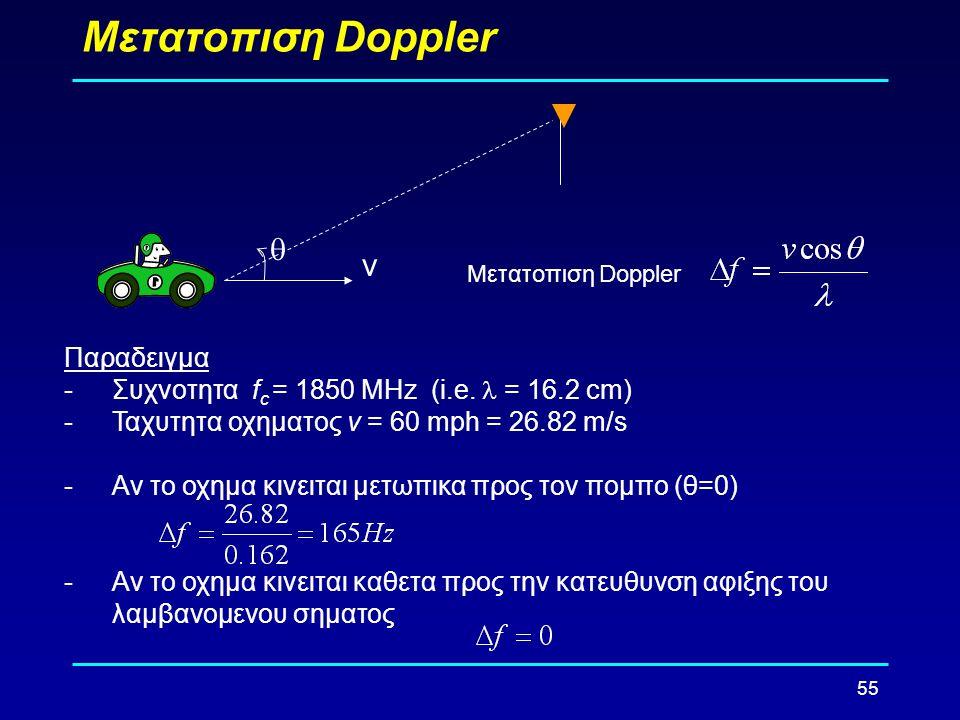 Μετατοπιση Doppler  v Παραδειγμα