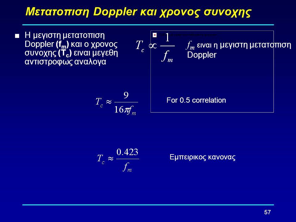 Μετατοπιση Doppler και χρονος συνοχης