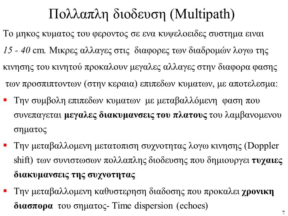 Πολλαπλη διοδευση (Multipath)