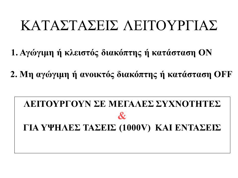 ΚΑΤΑΣΤΑΣΕΙΣ ΛΕΙΤΟΥΡΓΙΑΣ