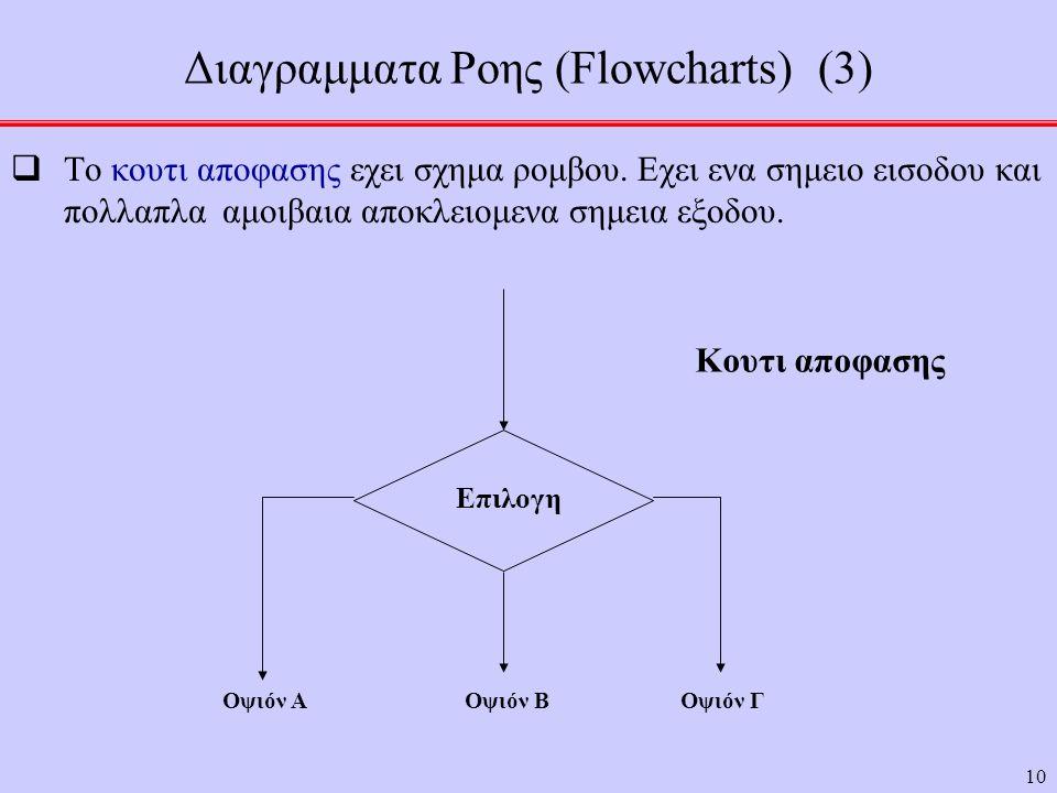 Διαγραμματα Ροης (Flowcharts) (3)