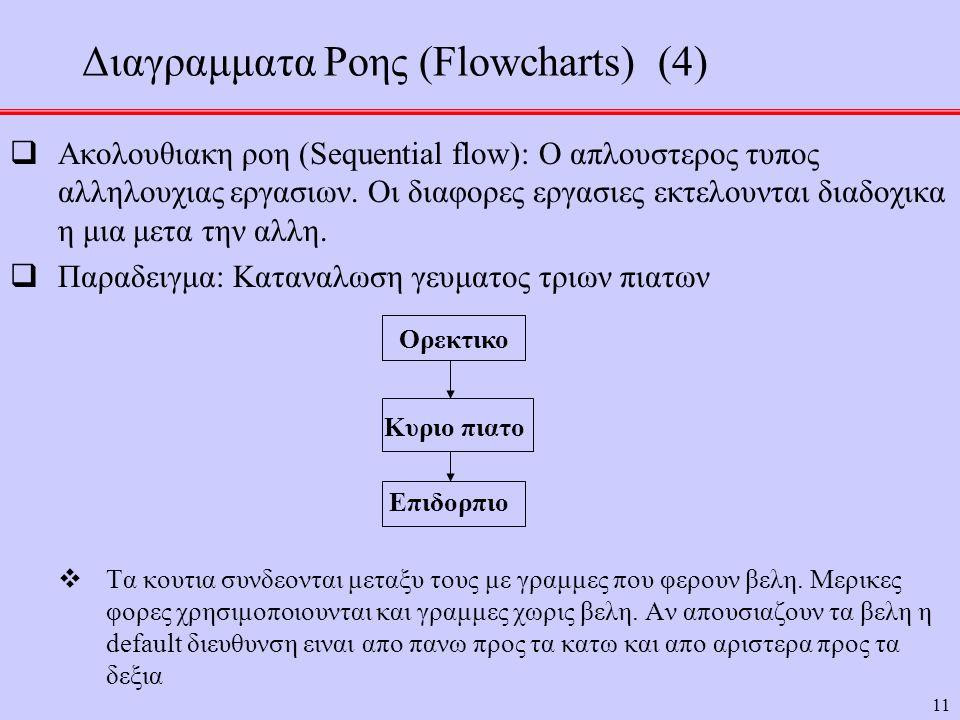Διαγραμματα Ροης (Flowcharts) (4)
