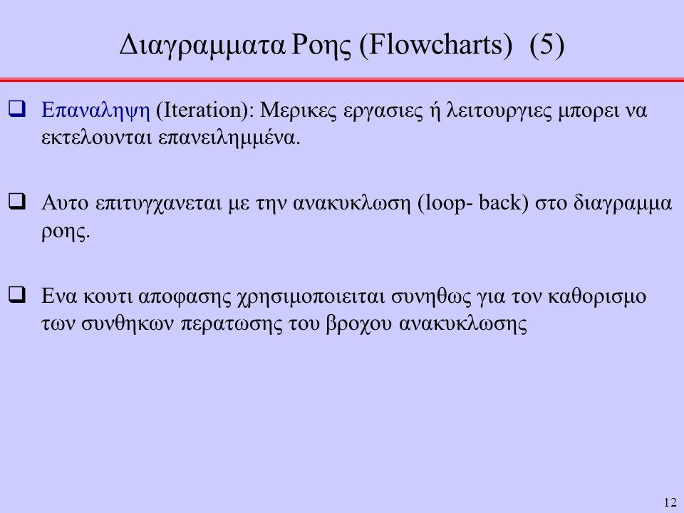 Διαγραμματα Ροης (Flowcharts) (5)