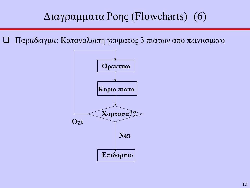 Διαγραμματα Ροης (Flowcharts) (6)