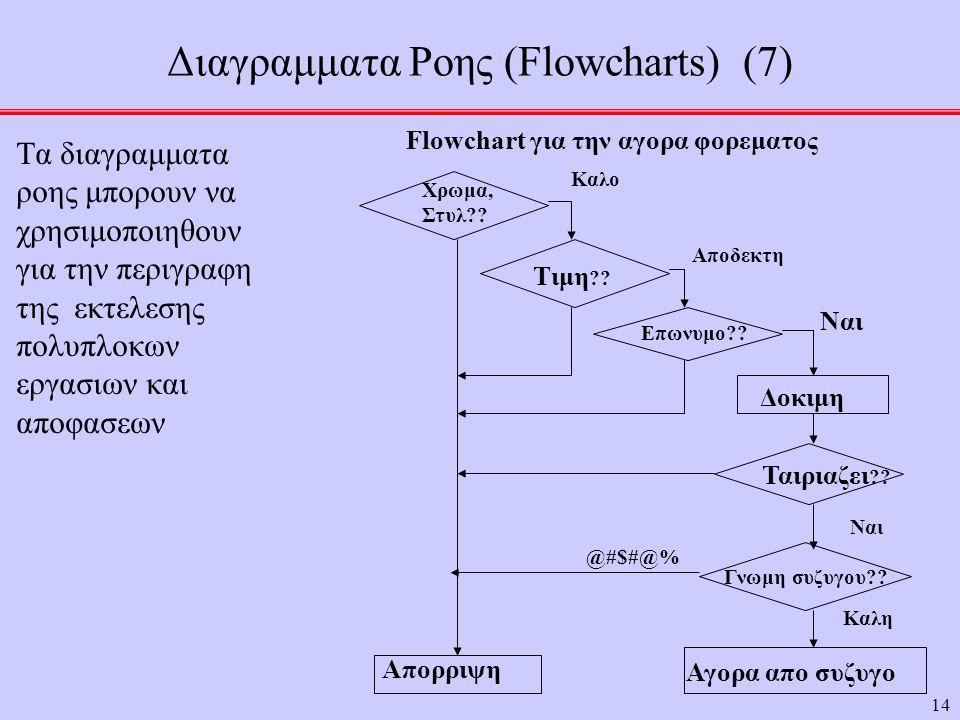 Διαγραμματα Ροης (Flowcharts) (7)