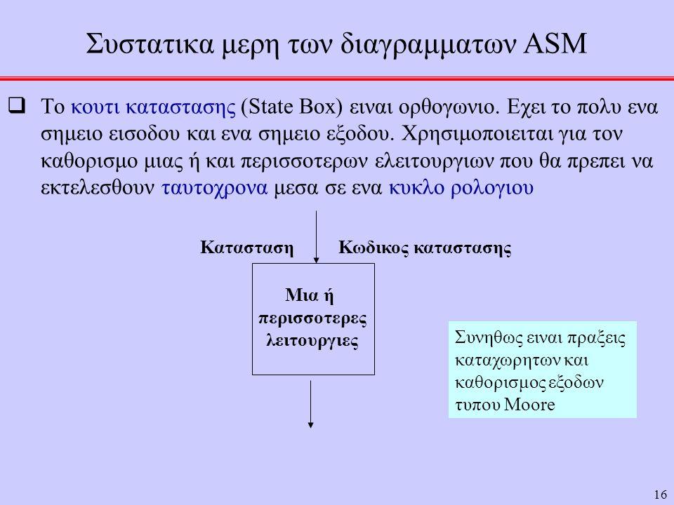 Συστατικα μερη των διαγραμματων ASM