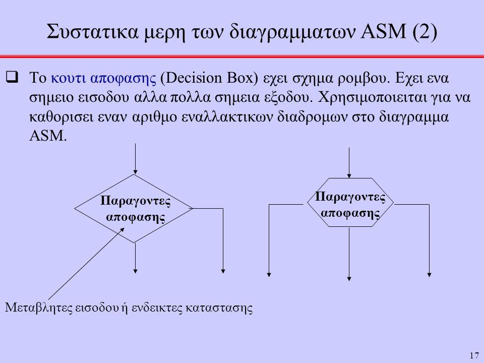 Συστατικα μερη των διαγραμματων ASM (2)