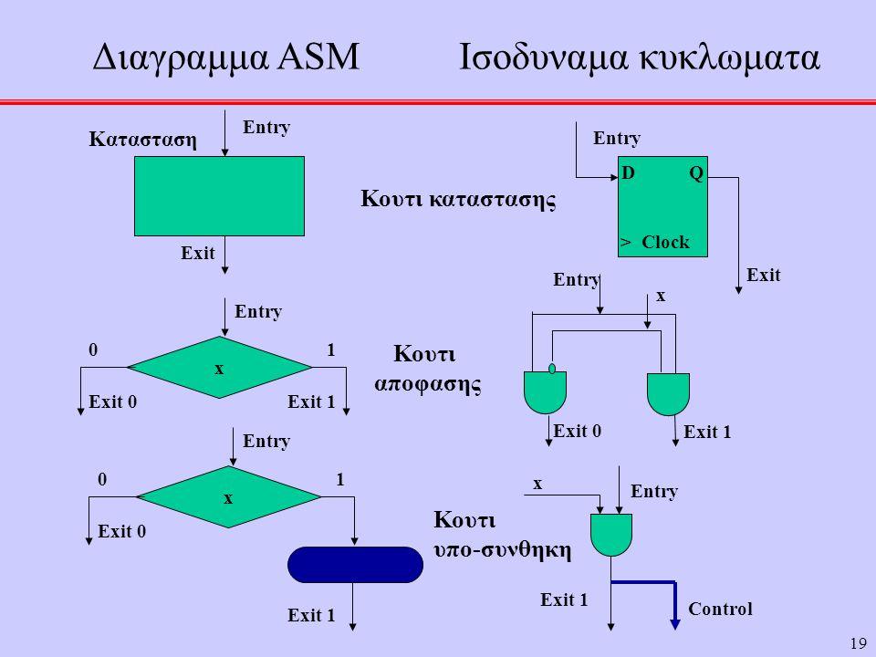 Διαγραμμα ASM Ισοδυναμα κυκλωματα