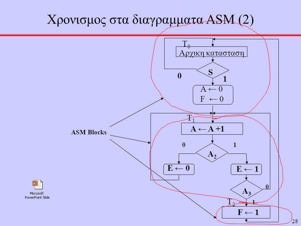 Χρονισμος στα διαγραμματα ASM (2)