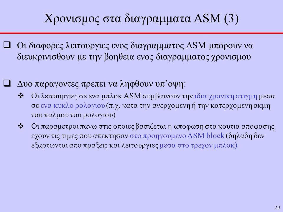 Χρονισμος στα διαγραμματα ASM (3)