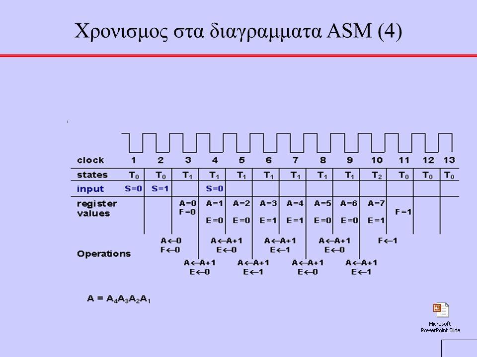 Χρονισμος στα διαγραμματα ASM (4)