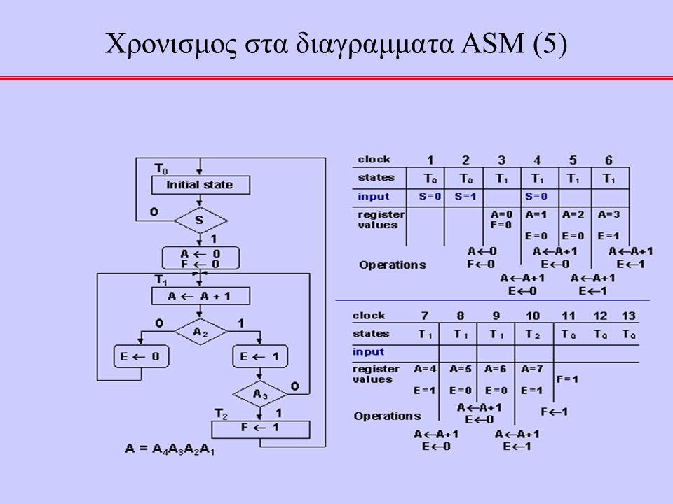 Χρονισμος στα διαγραμματα ASM (5)