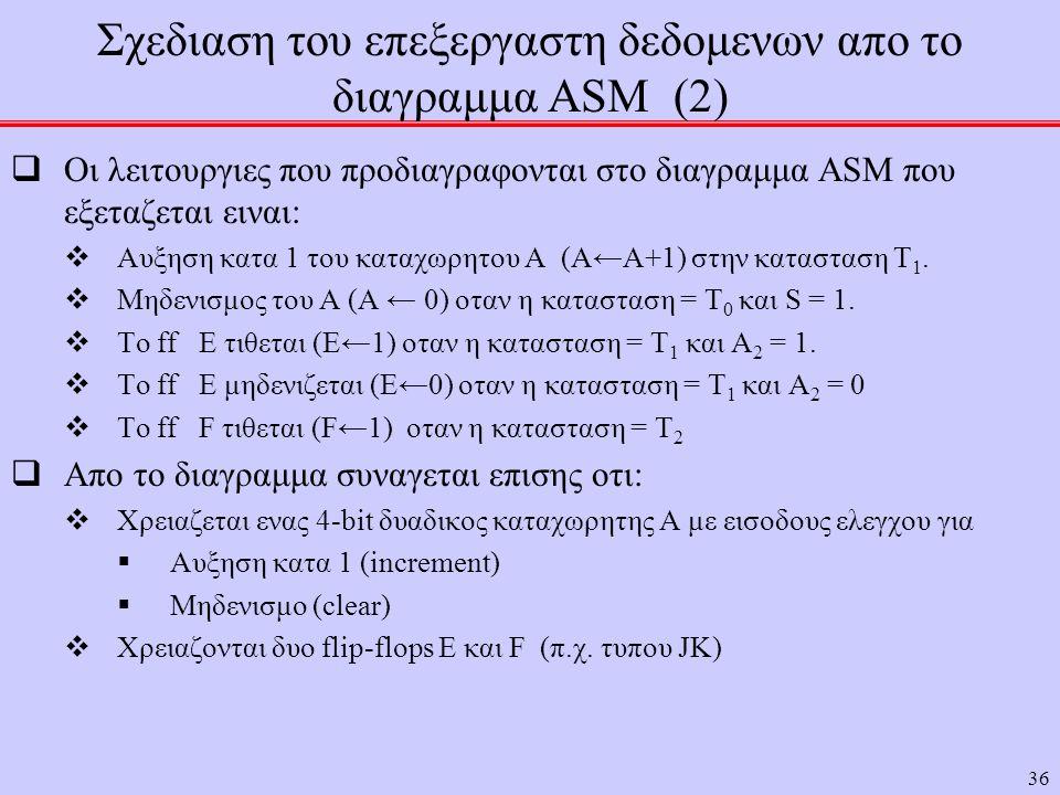 Σχεδιαση του επεξεργαστη δεδομενων απο το διαγραμμα ASM (2)