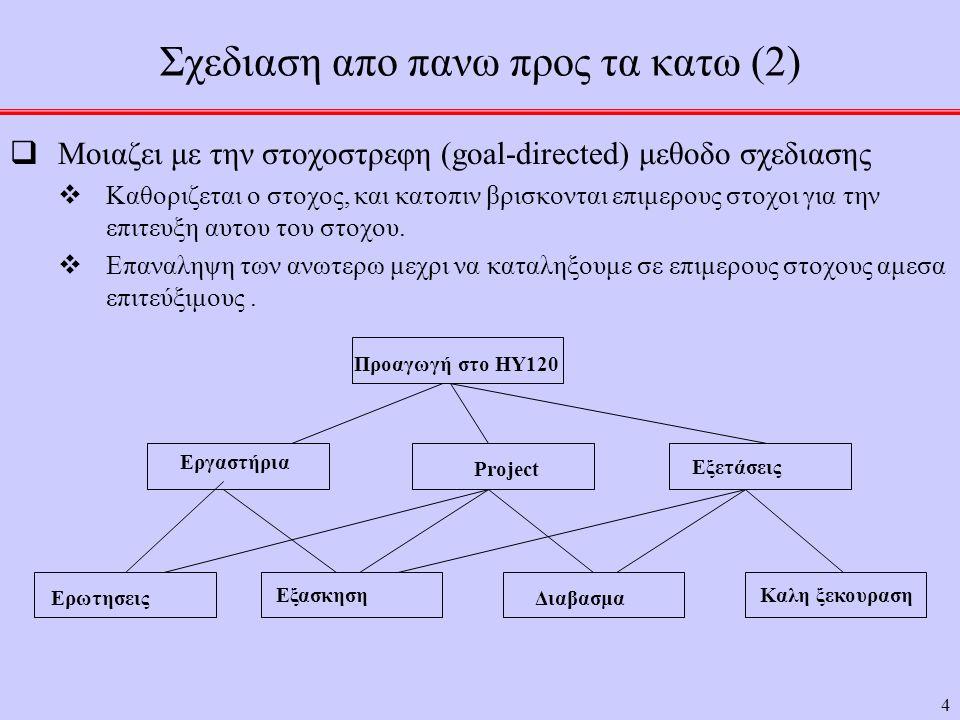Σχεδιαση απο πανω προς τα κατω (2)