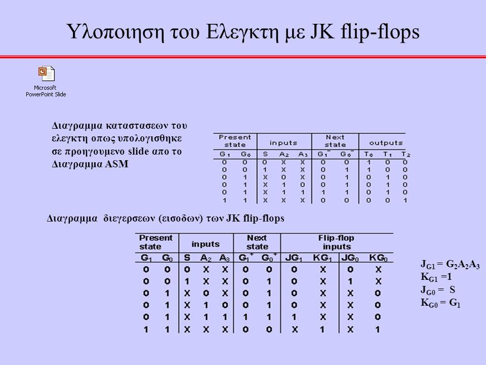 Υλοποιηση του Ελεγκτη με JK flip-flops