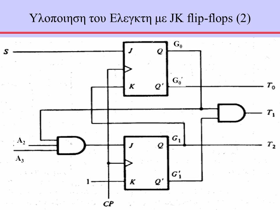 Υλοποιηση του Ελεγκτη με JK flip-flops (2)